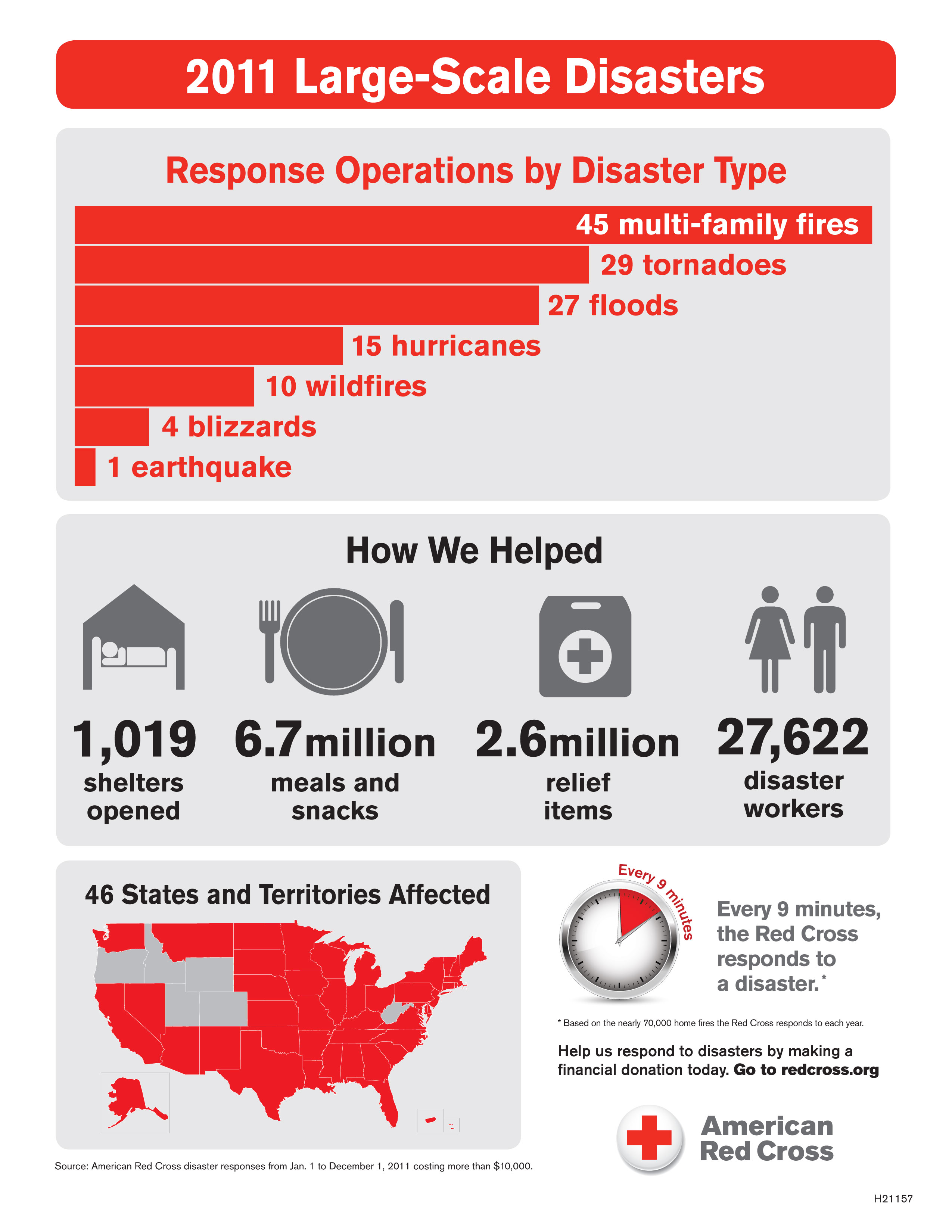 crisis response time for american red cross Disaster and trauma  risk management in disaster response download from the american red cross  resources to help providers plan for and respond to behavioral health needs after a disaster, including crisis counseling apa clinical practice guidelines:.