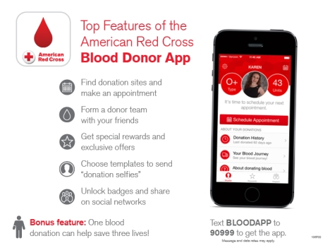 Blood Donor App_Infographic_Top5Features